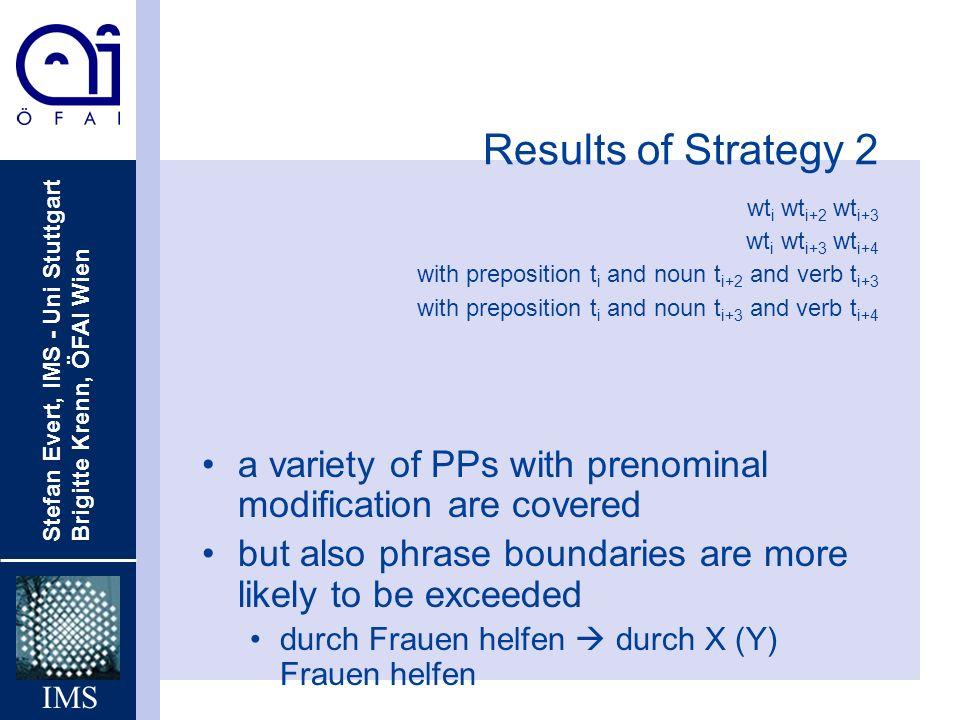 Results of Strategy 2 wti wti+2 wti+3 wti wti+3 wti+4 with preposition ti and noun ti+2 and verb ti+3 with preposition ti and noun ti+3 and verb ti+4