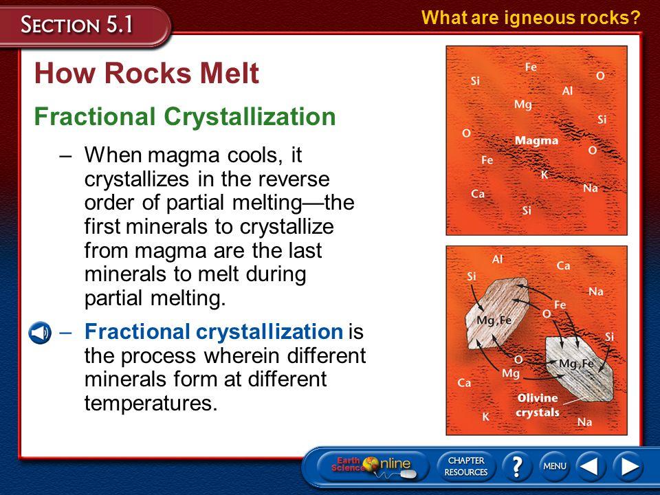 How Rocks Melt Fractional Crystallization