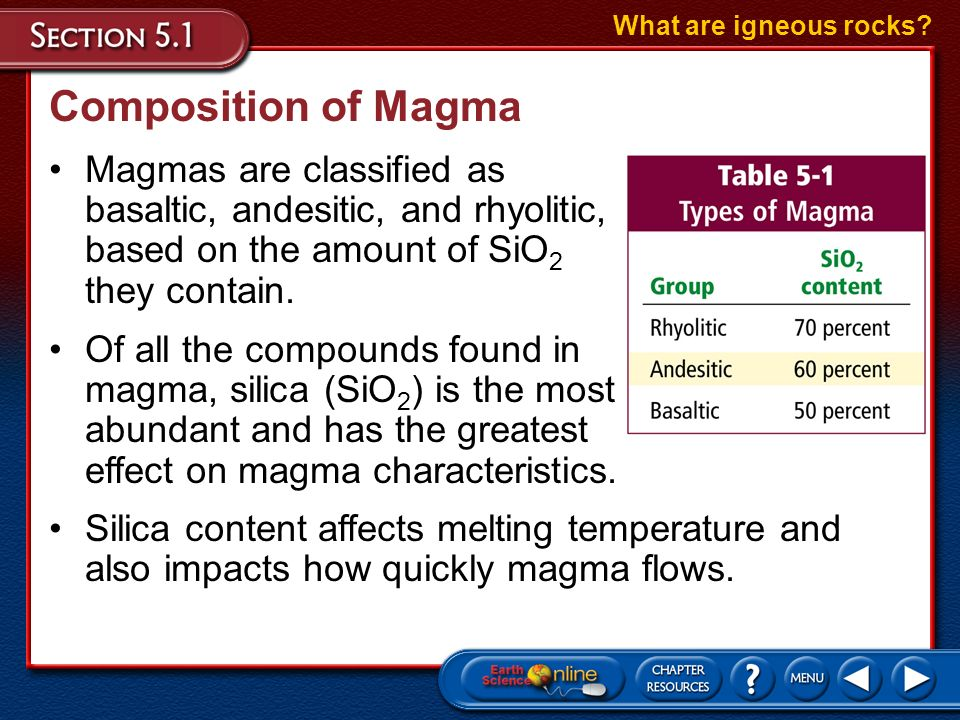 What are igneous rocks Composition of Magma.