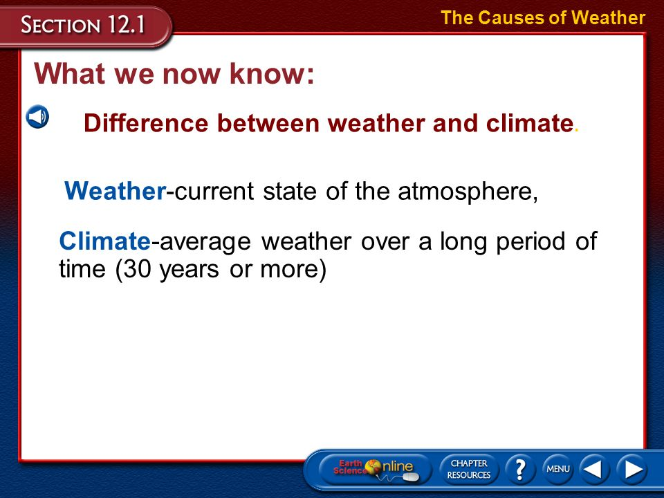 What we now know: Difference between weather and climate.