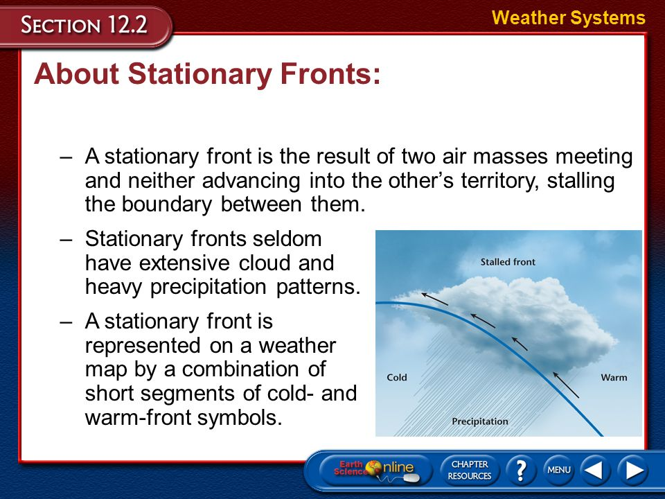 About Stationary Fronts:
