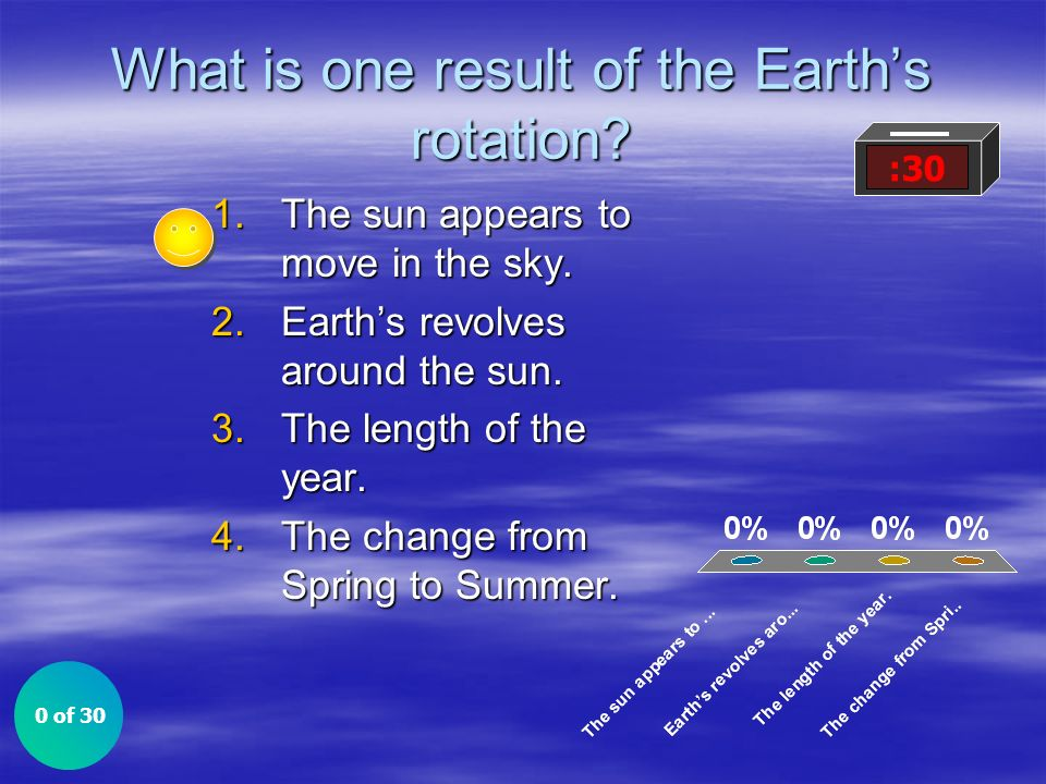 What is one result of the Earth's rotation