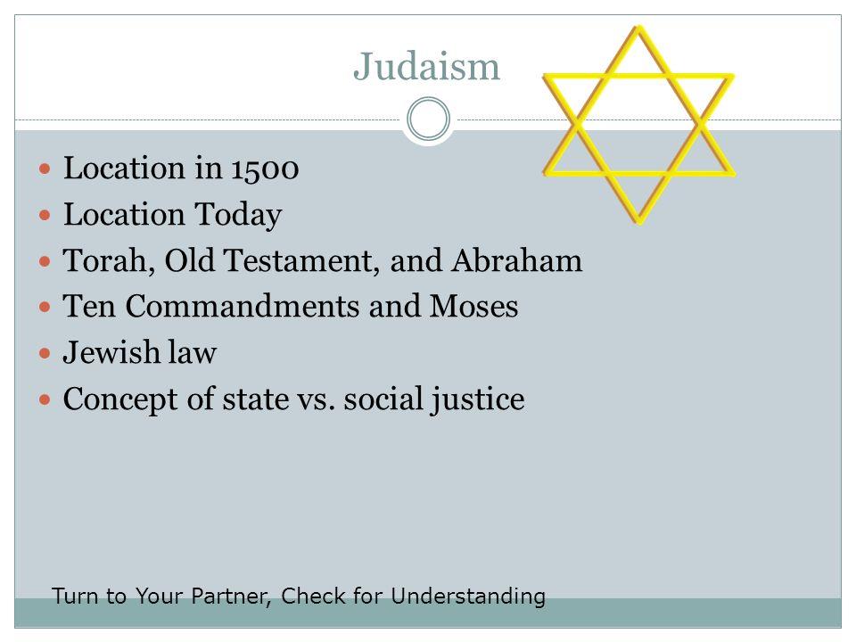 Judaism Location in 1500 Location Today