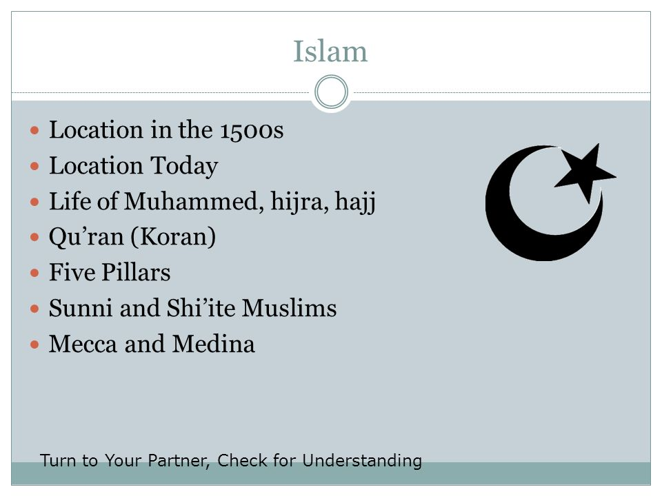 Islam Location in the 1500s Location Today