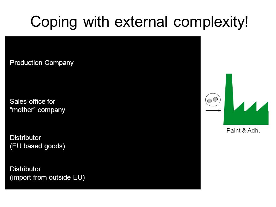 Coping with external complexity!