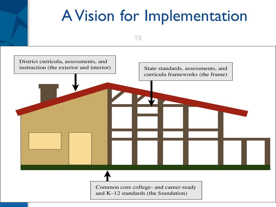 A Vision for Implementation