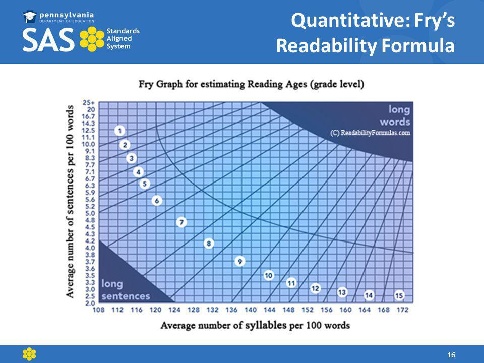 Quantitative: Fry's Readability Formula