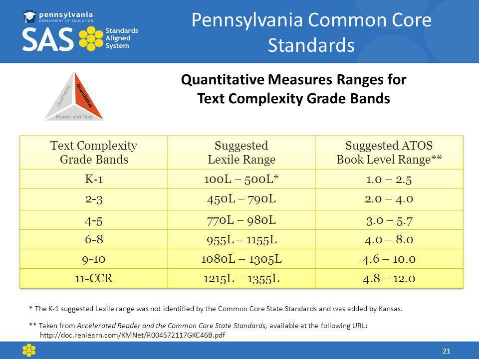 Quantitative Measures Ranges for Text Complexity Grade Bands
