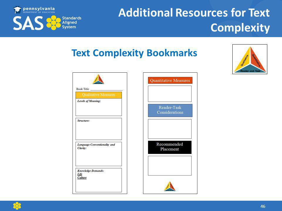 Additional Resources for Text Complexity
