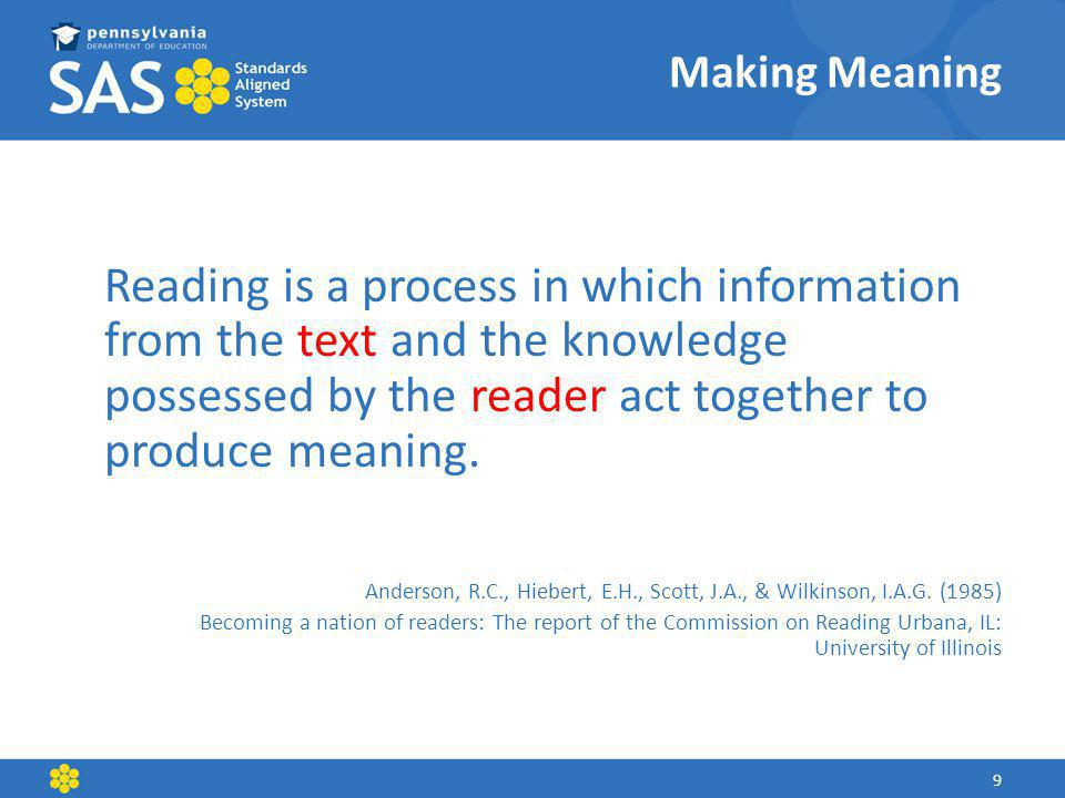 Making Meaning Reading is a process in which information from the text and the knowledge possessed by the reader act together to produce meaning.