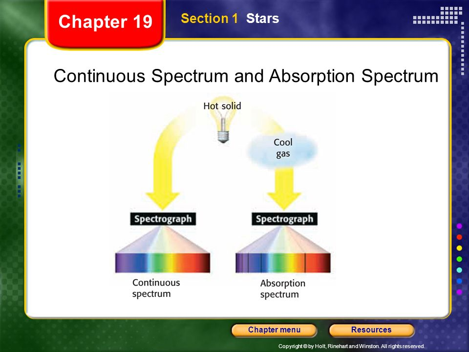 Continuous Spectrum and Absorption Spectrum