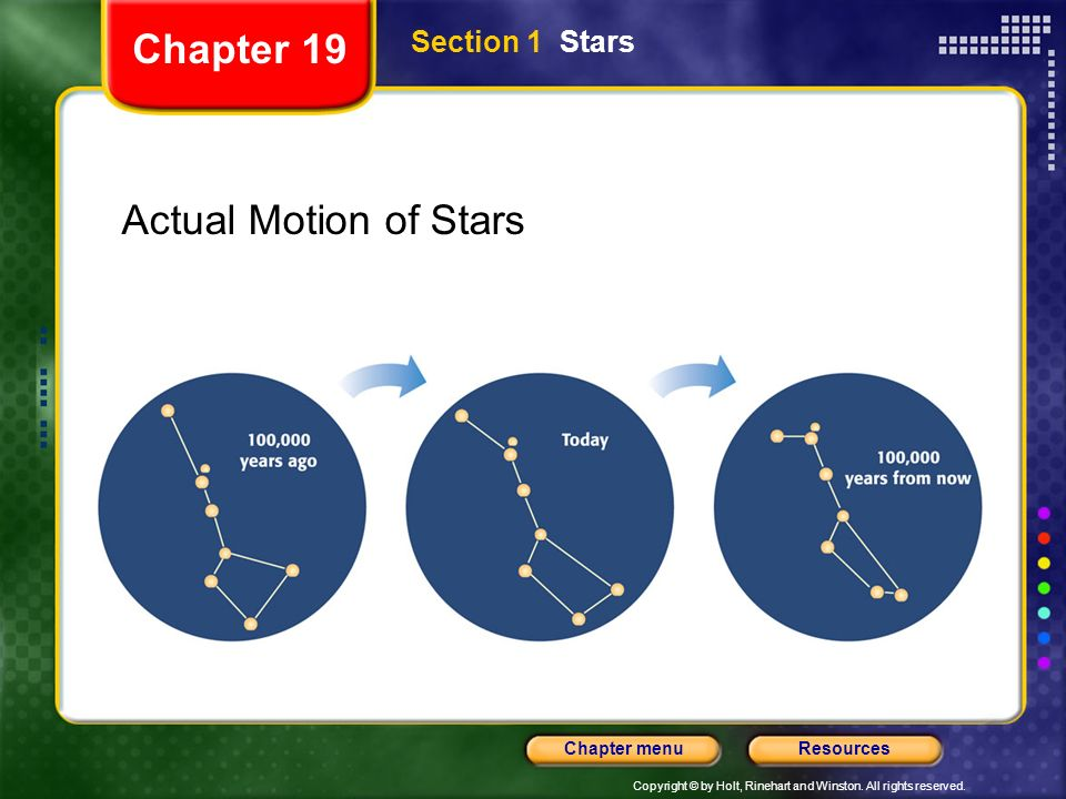 Chapter 19 Section 1 Stars Actual Motion of Stars