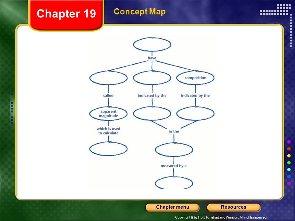 Chapter 19 Concept Map