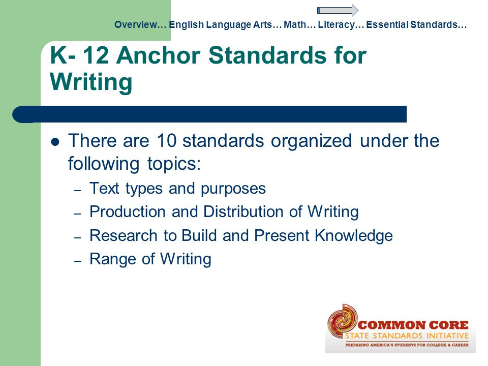 K- 12 Anchor Standards for Writing