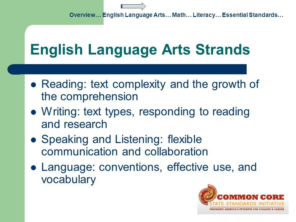 English Language Arts Strands