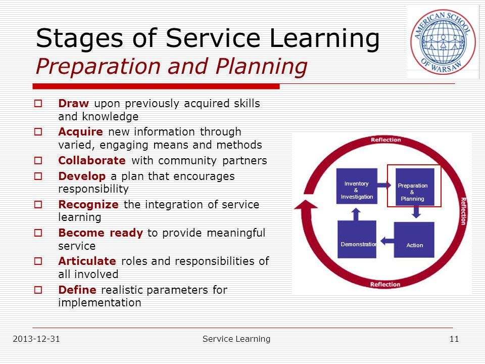 Stages of Service Learning Preparation and Planning