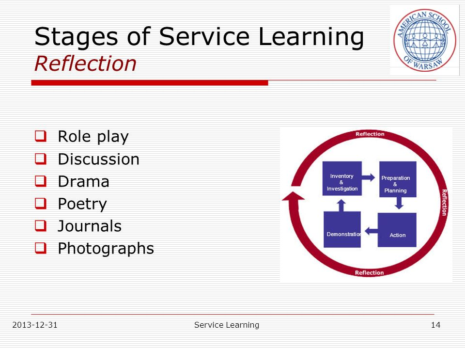Stages of Service Learning Reflection