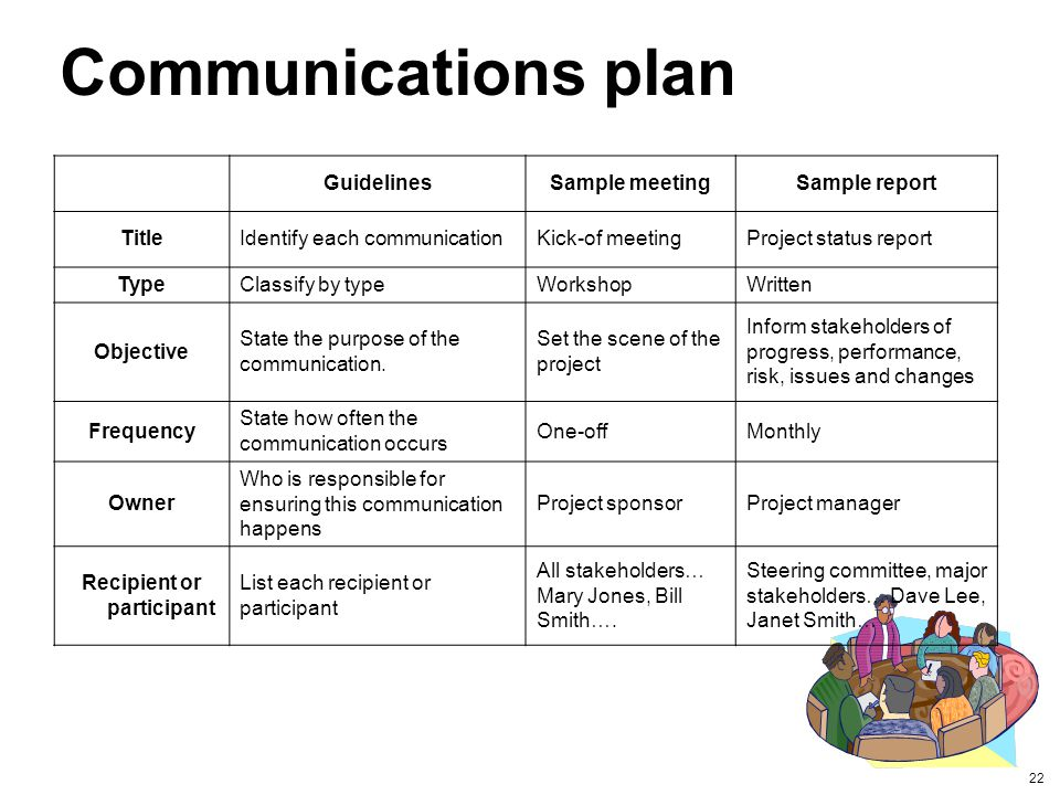 Sample Communication Plan Best Photos Of Communication Plan Example