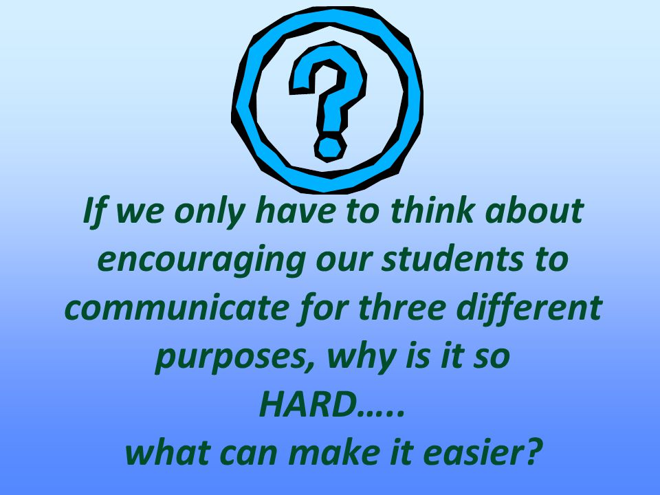 If we only have to think about encouraging our students to communicate for three different purposes, why is it so HARD….. what can make it easier