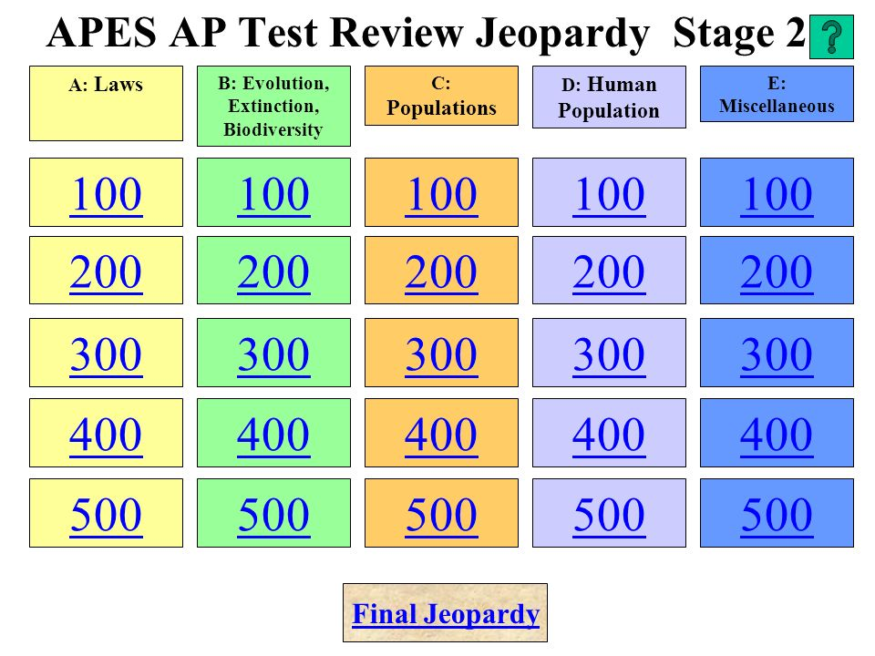 APES AP Test Review Jeopardy Stage 2