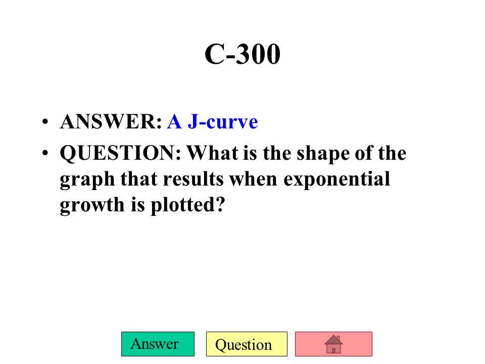 C-300ANSWER: A J-curve.