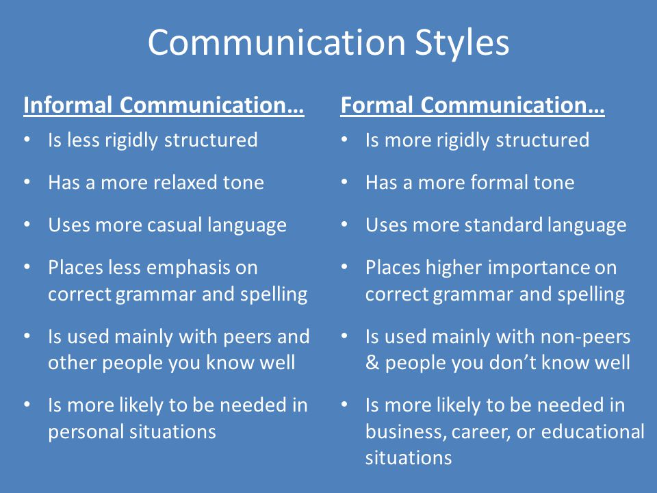 Formal and informal communication essays