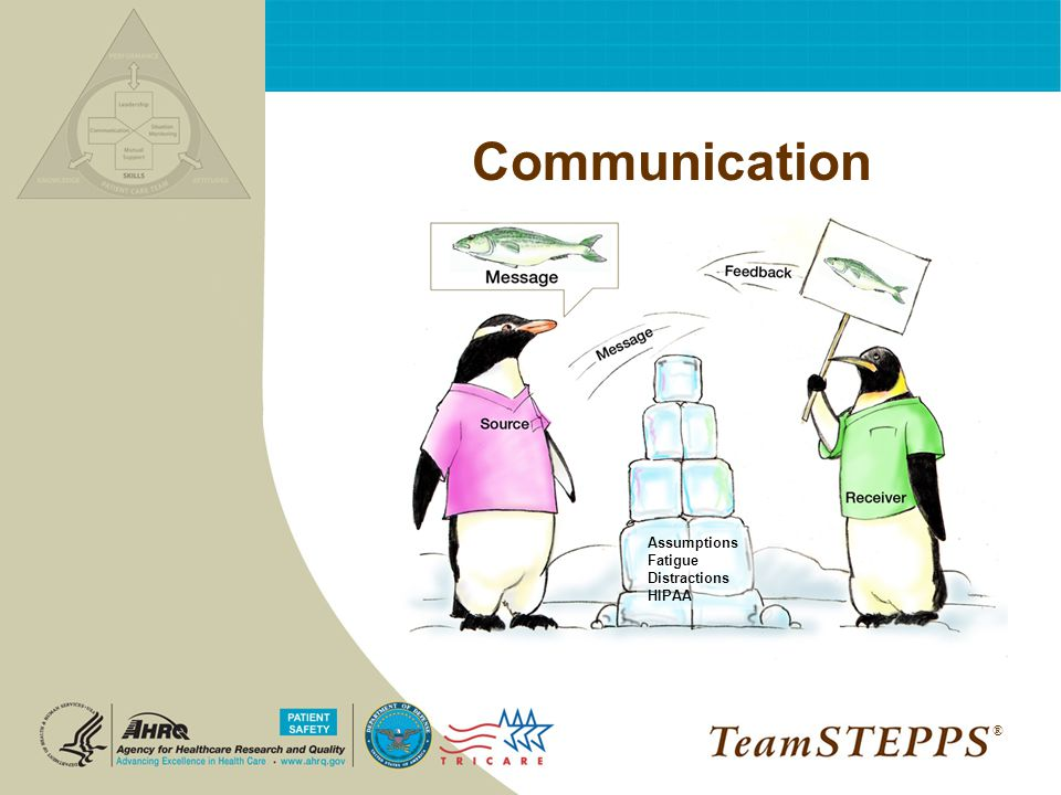Communication Assumptions Fatigue Distractions HIPAA ®