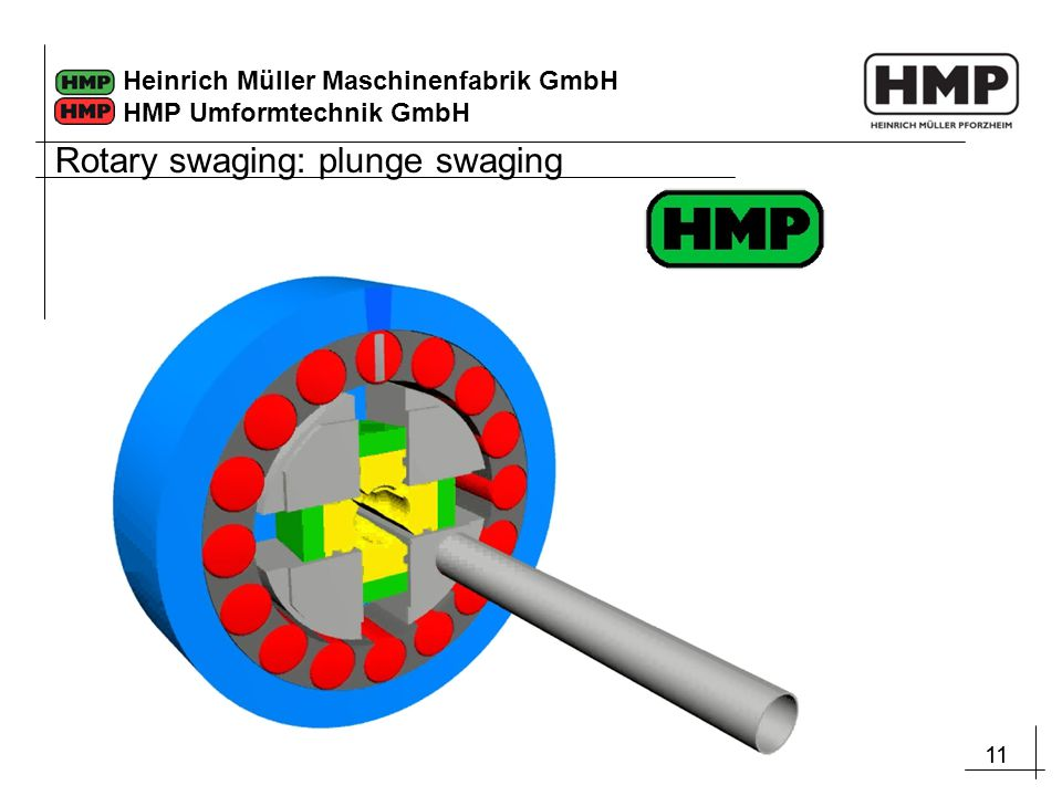 Rotary swaging: plunge swaging