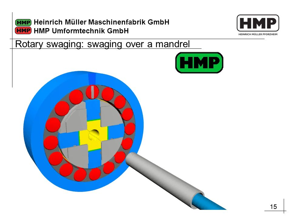 Rotary swaging: swaging over a mandrel