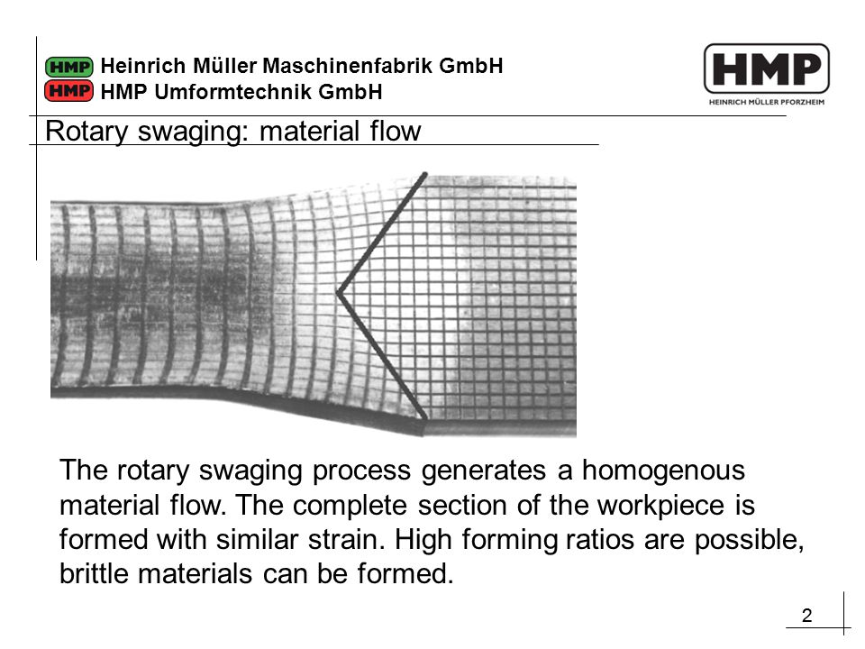 Rotary swaging: material flow