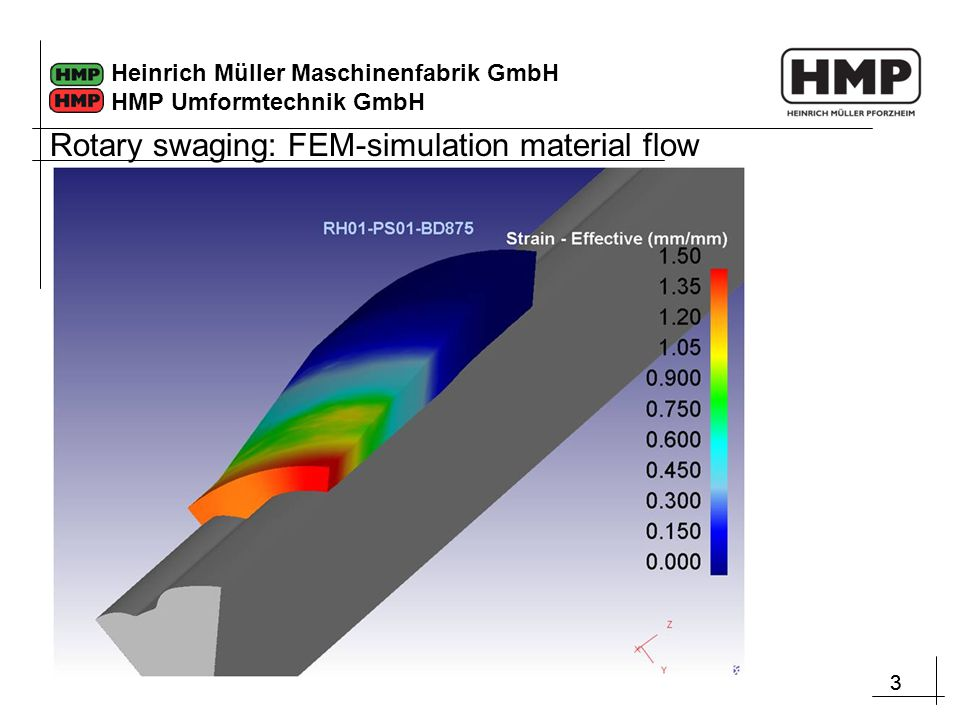Rotary swaging: FEM-simulation material flow