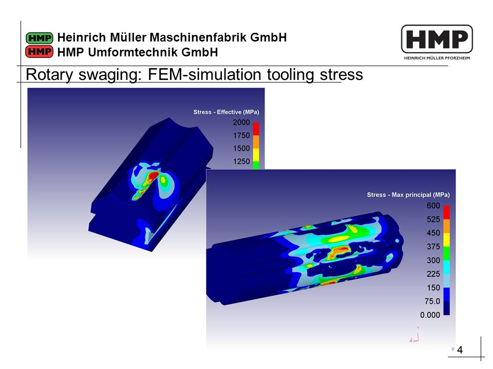 Rotary swaging: FEM-simulation tooling stress