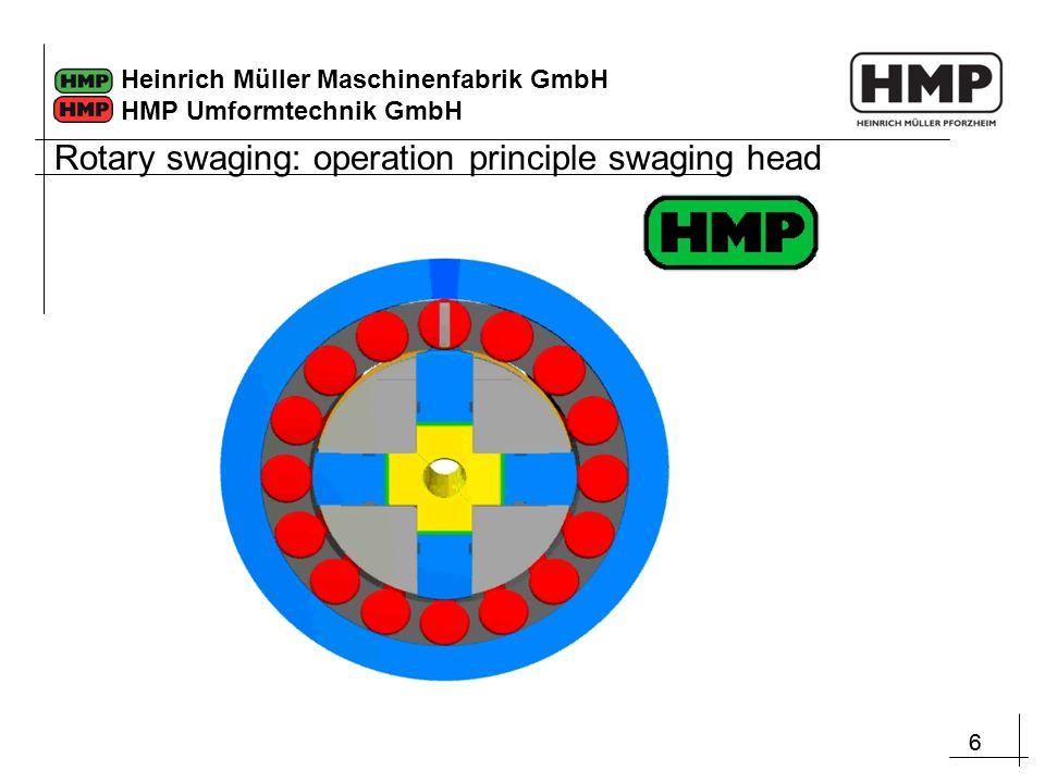 Rotary swaging: operation principle swaging head