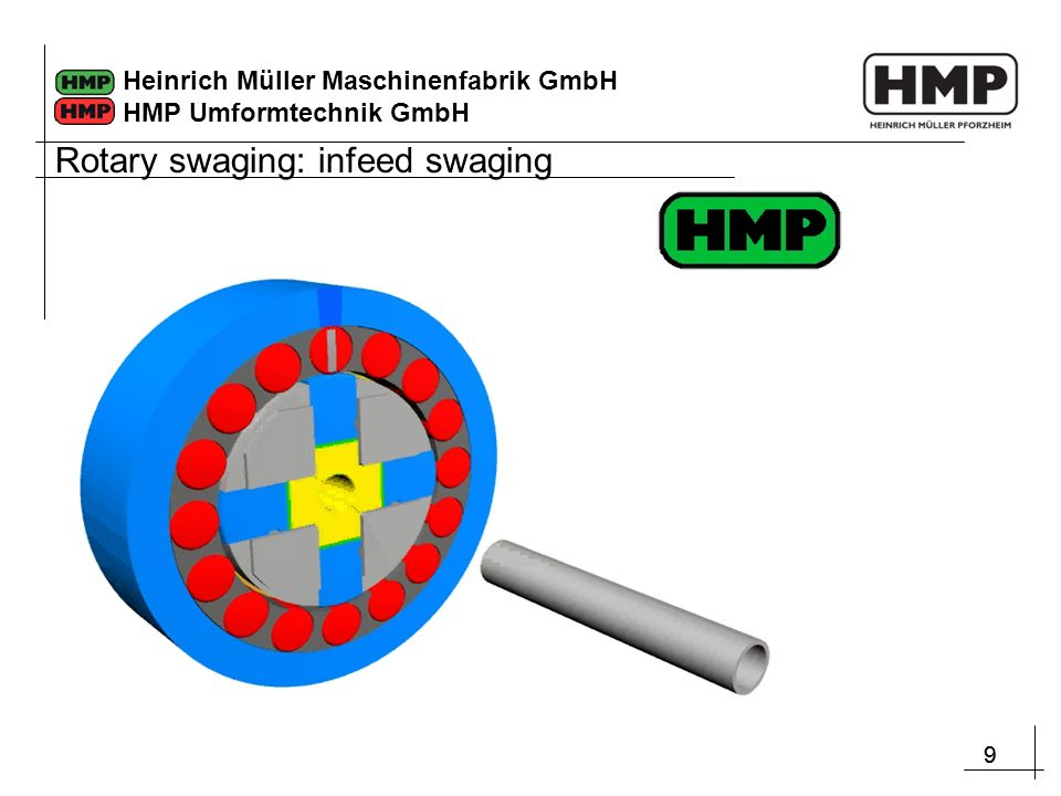 Rotary swaging: infeed swaging