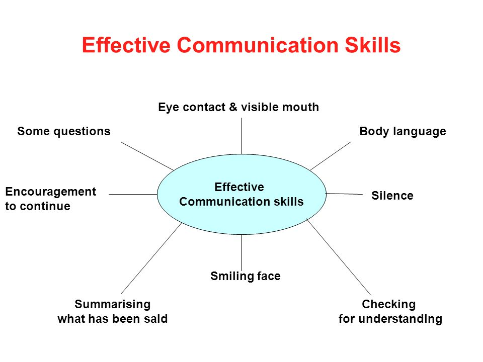 good communication skill are essential Communication skills are essential for success in all areas of life here are a few seldom addressed but necessary ones next, having well-developed communication skills enables you to connect with your children able parents are good communicators who set clear boundaries for their young ones.