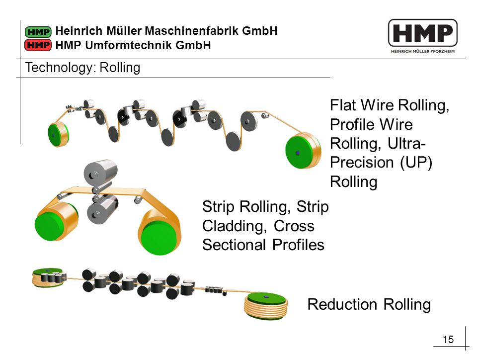 Flat Wire Rolling, Profile Wire Rolling, Ultra-Precision (UP) Rolling