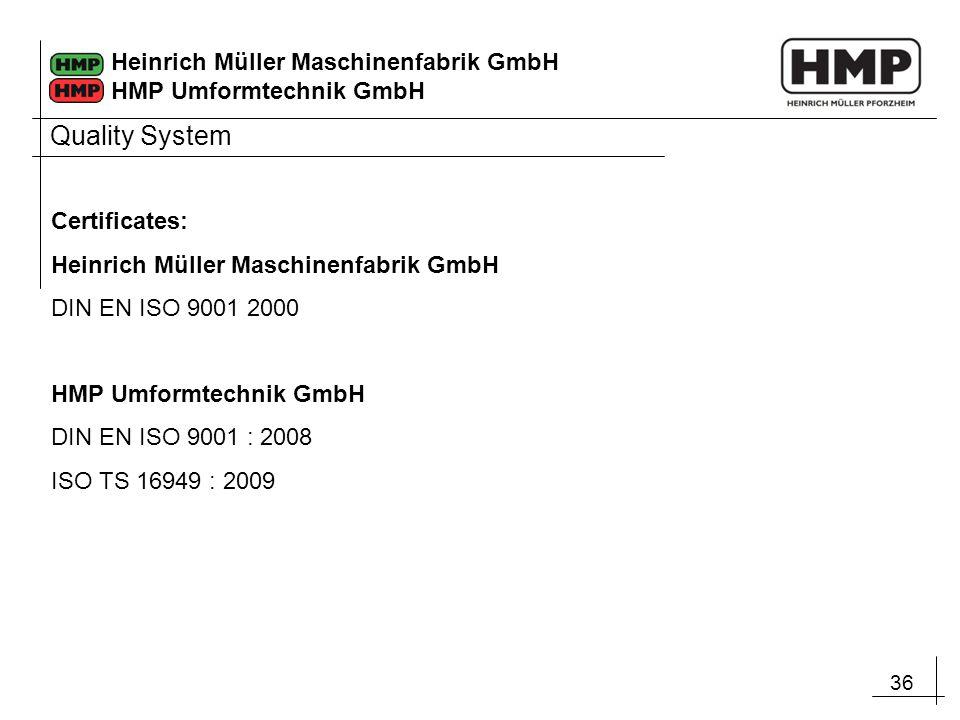 Quality System Certificates: Heinrich Müller Maschinenfabrik GmbH