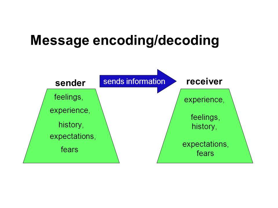 Message encoding/decoding
