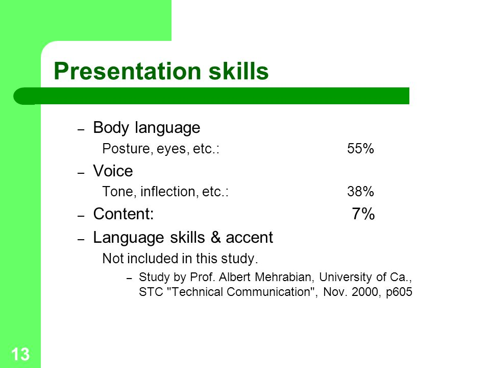 Presentation skills Body language Voice Content: 7%
