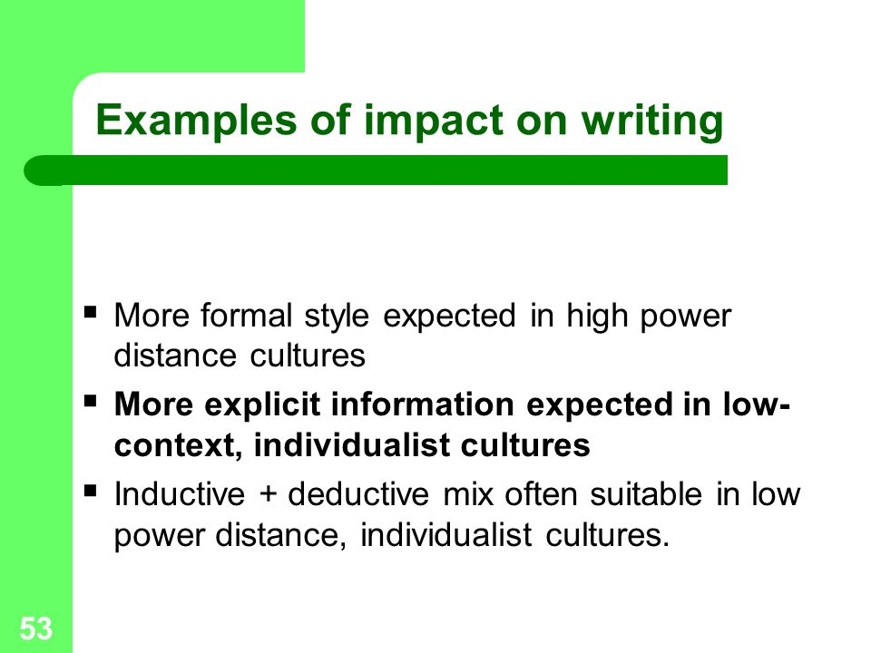 Examples of impact on writing