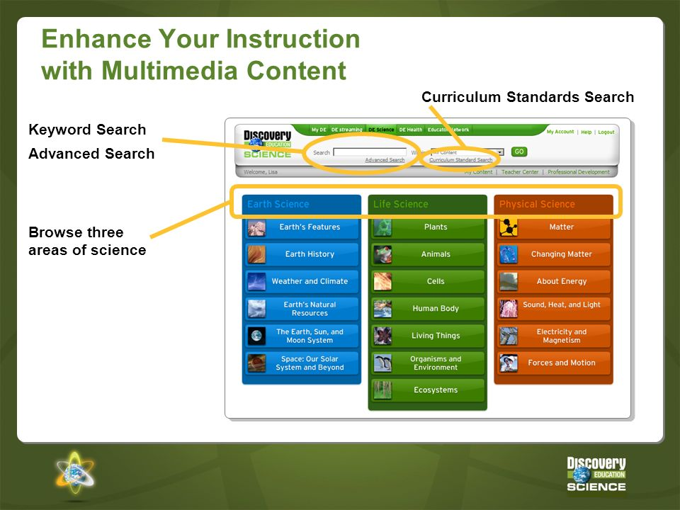 Enhance Your Instruction with Multimedia Content