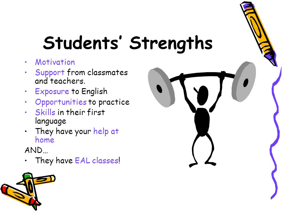 Students' Strengths Motivation Support from classmates and teachers.