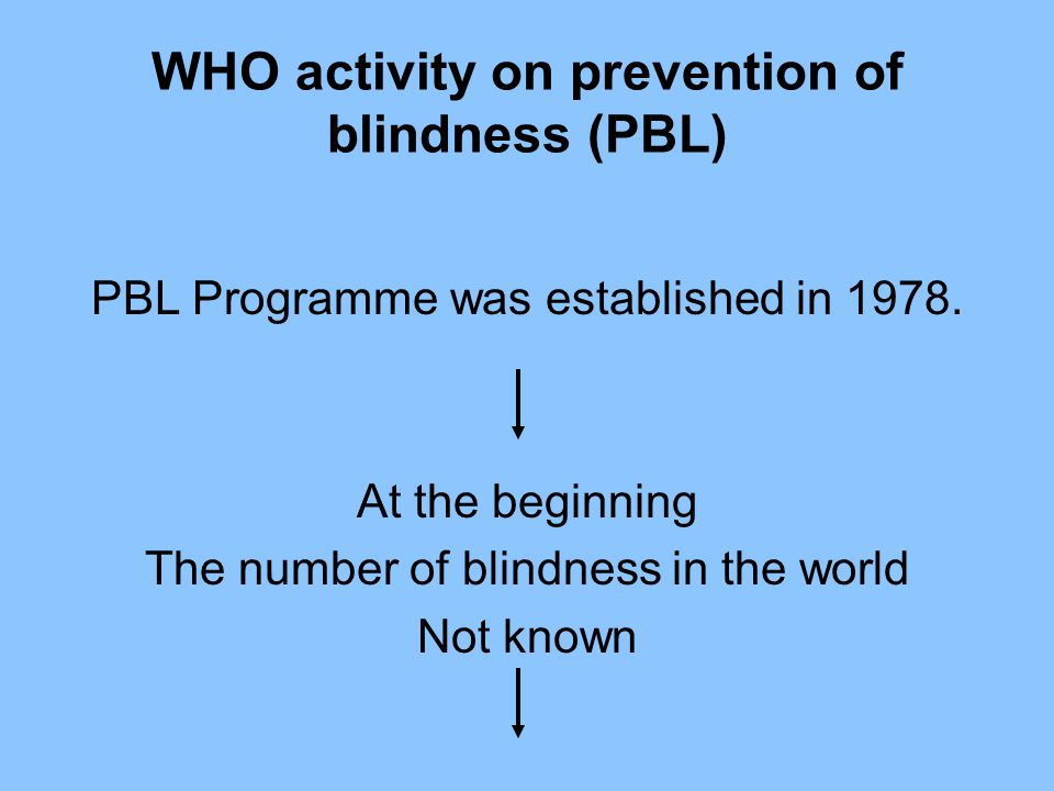 WHO activity on prevention of blindness (PBL)