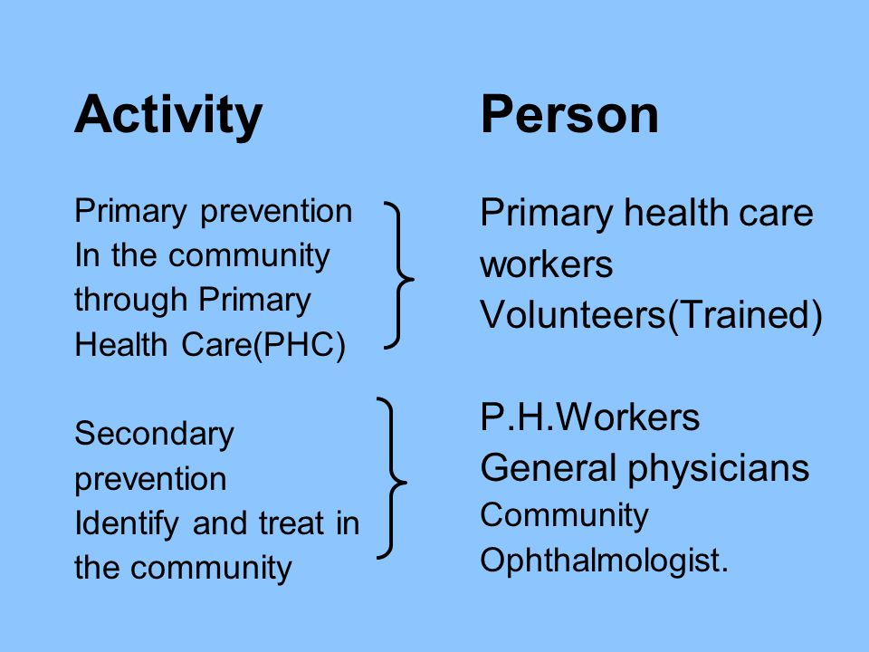 Activity Person Primary health care workers Volunteers(Trained)