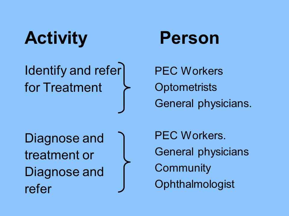 Activity Person Identify and refer for Treatment Diagnose and