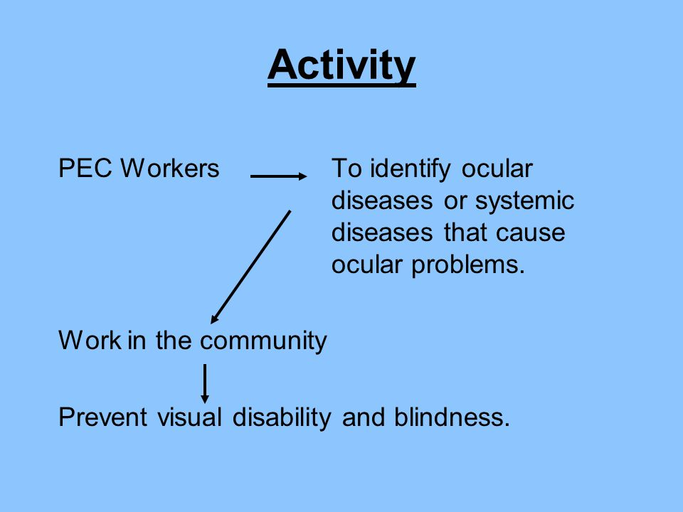 Activity PEC Workers To identify ocular diseases or systemic diseases that cause ocular problems.