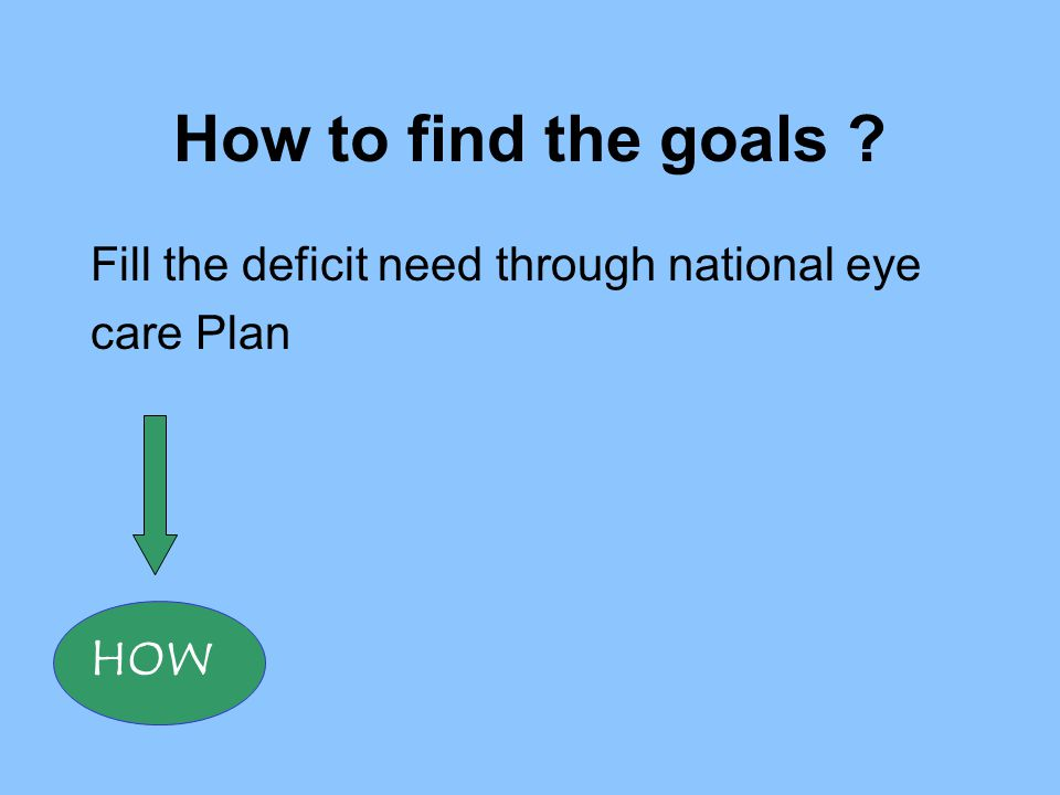 How to find the goals Fill the deficit need through national eye