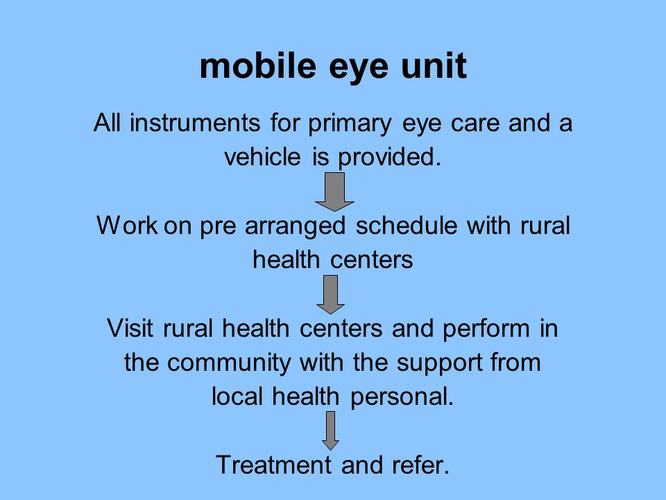 mobile eye unit All instruments for primary eye care and a