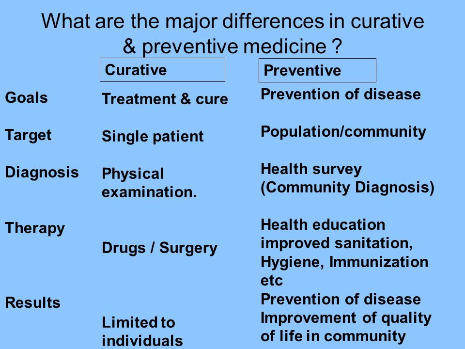 What are the major differences in curative & preventive medicine