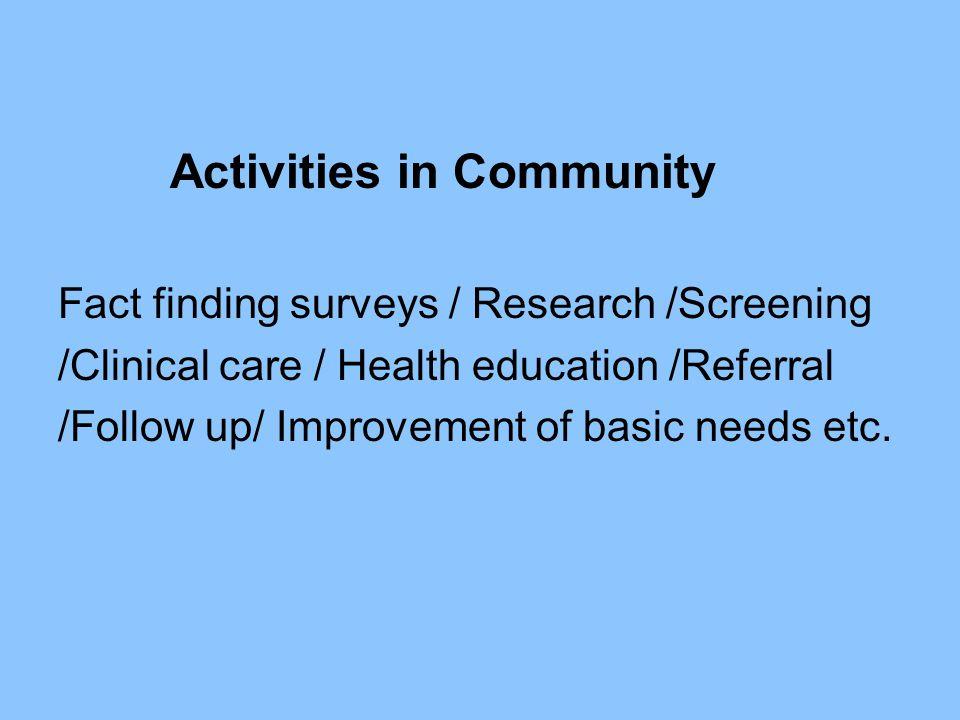 Activities in Community